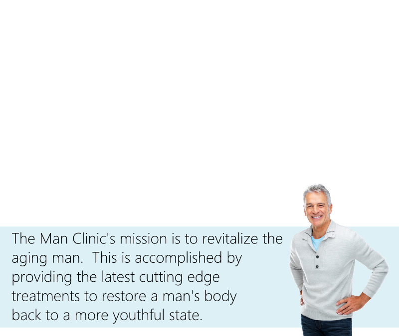 Testosterone Replacement Therapy, Weight loss, Hair Restoration, Erectile Dysfunction